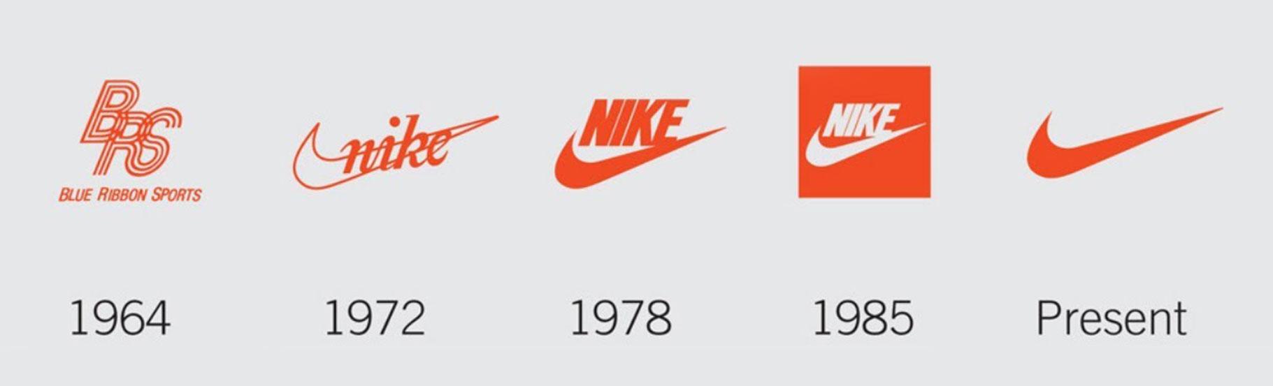 evolucija najk logotipa i zašto se dizajn razlikuje. Koja su pravila u dizajnu najk logotipa