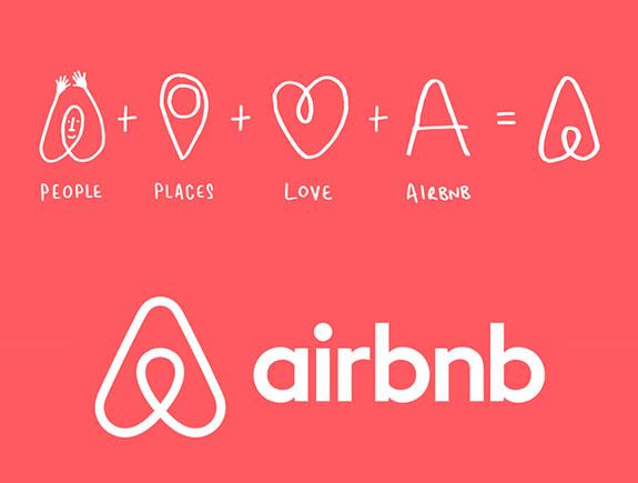 primer crteza i objasnjenje znacenja logotipa Airbnb