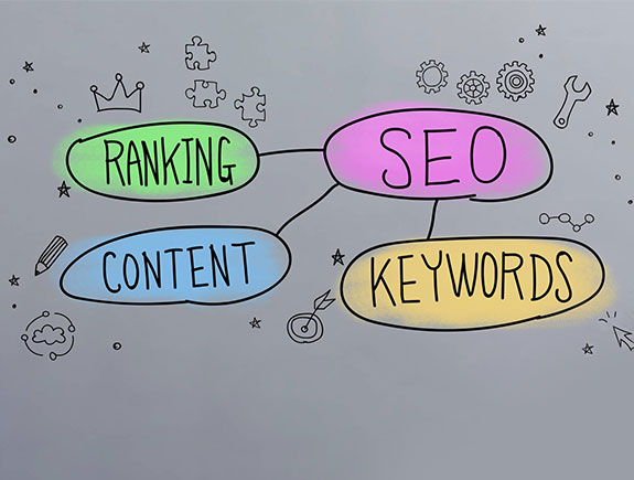 Optimizacija, seo,ranking,content, keywords